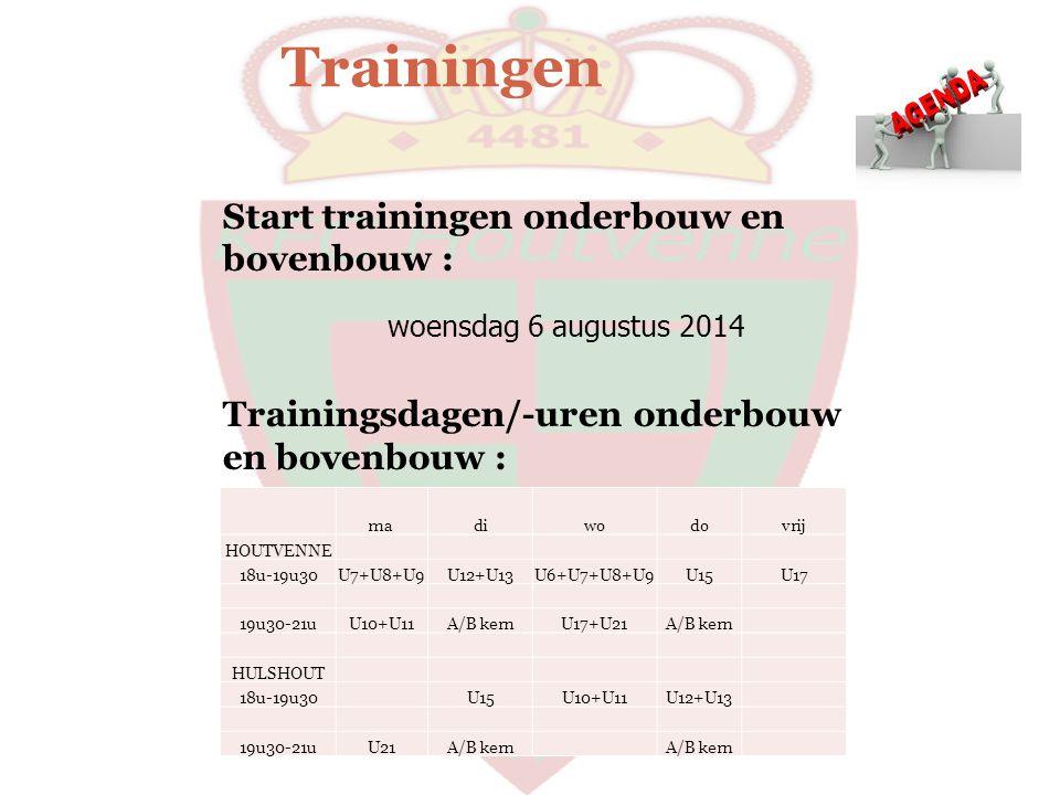 Trainingen Start trainingen onderbouw en bovenbouw :