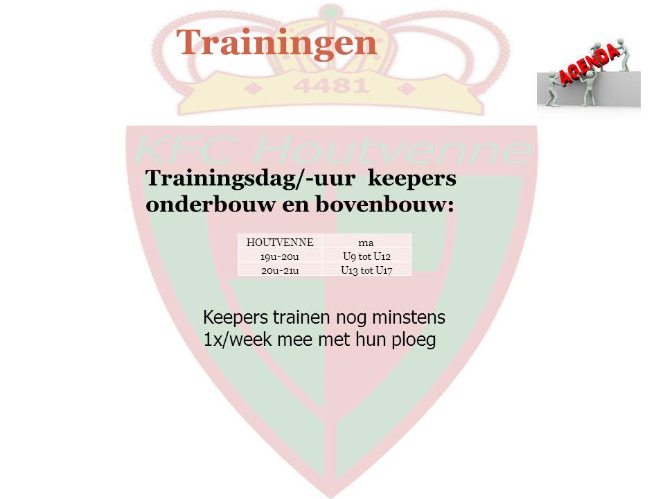 Trainingen Trainingsdag/-uur keepers onderbouw en bovenbouw: