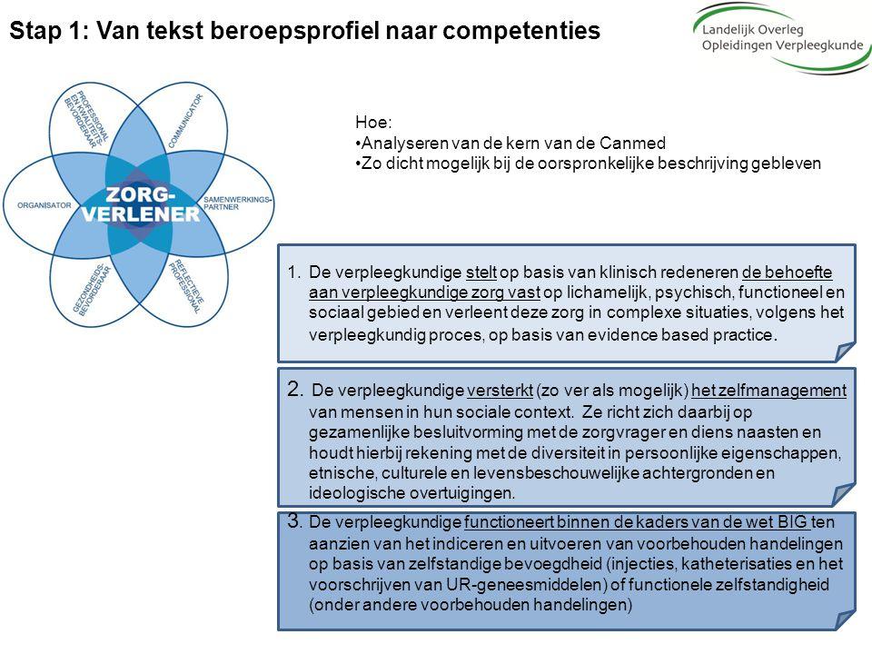 Stap 1: Van tekst beroepsprofiel naar competenties