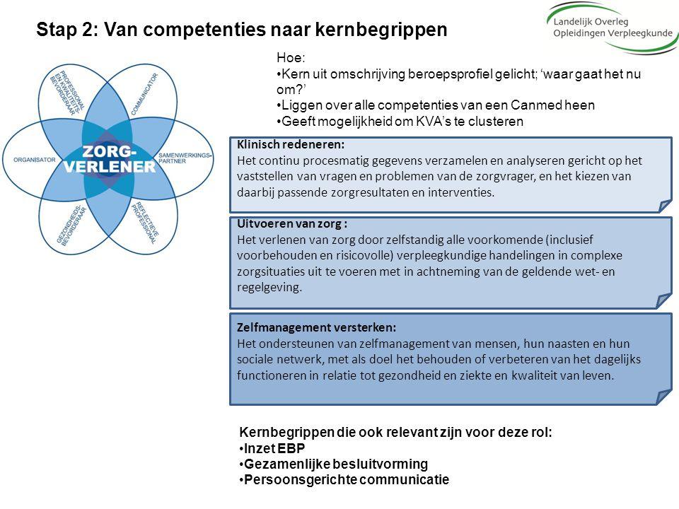 Stap 2: Van competenties naar kernbegrippen