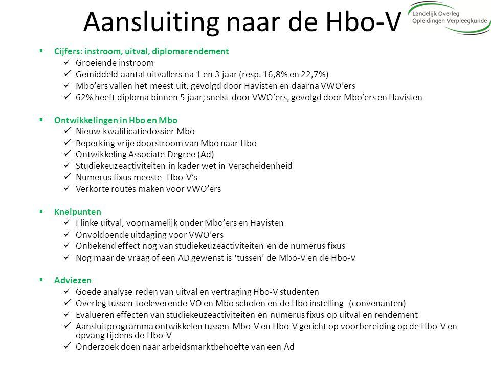 Aansluiting naar de Hbo-V