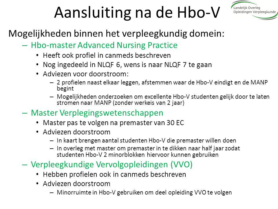 Aansluiting na de Hbo-V