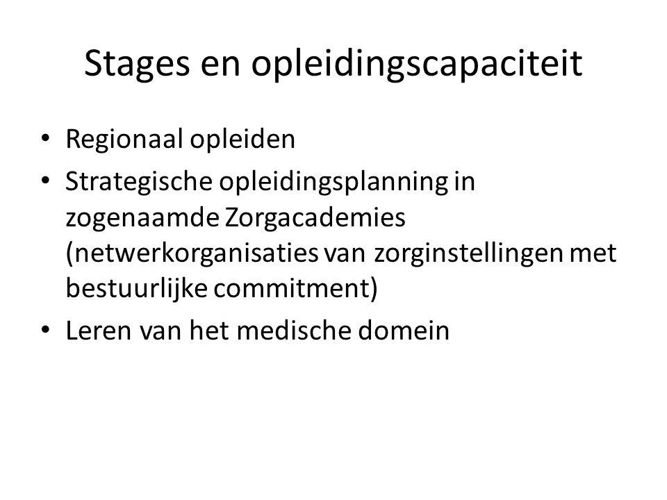 Stages en opleidingscapaciteit