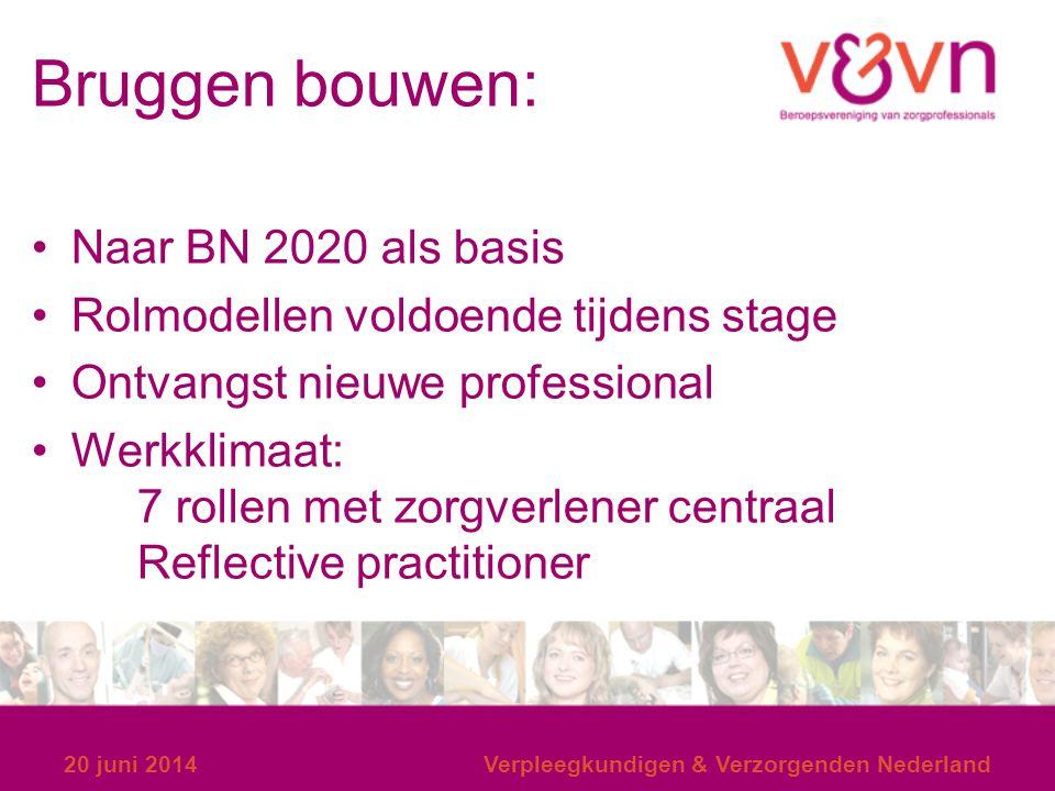 Bruggen bouwen: Naar BN 2020 als basis