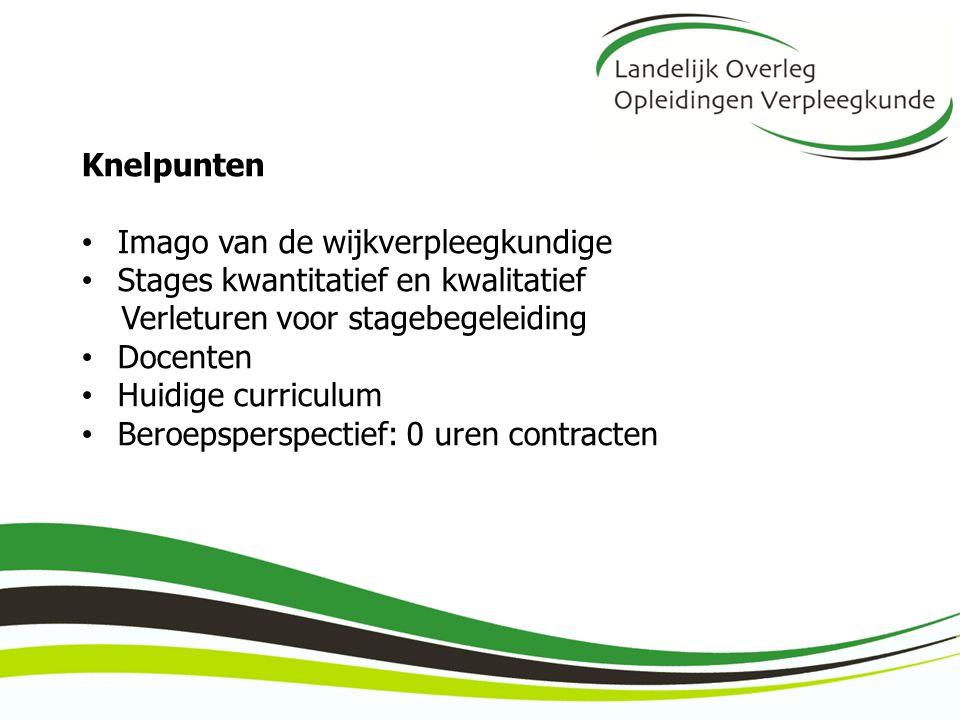 Knelpunten Imago van de wijkverpleegkundige. Stages kwantitatief en kwalitatief. Verleturen voor stagebegeleiding.