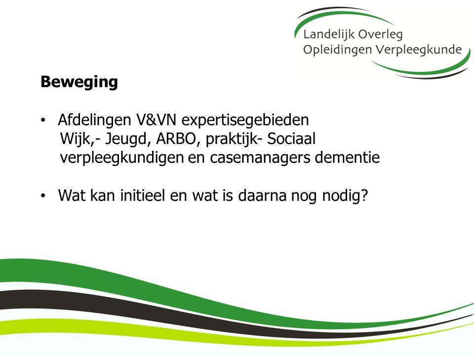 Beweging Afdelingen V&VN expertisegebieden. Wijk,- Jeugd, ARBO, praktijk- Sociaal. verpleegkundigen en casemanagers dementie.