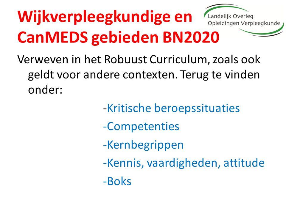 Wijkverpleegkundige en CanMEDS gebieden BN2020