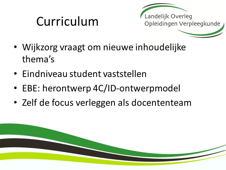 Curriculum Wijkzorg vraagt om nieuwe inhoudelijke thema's
