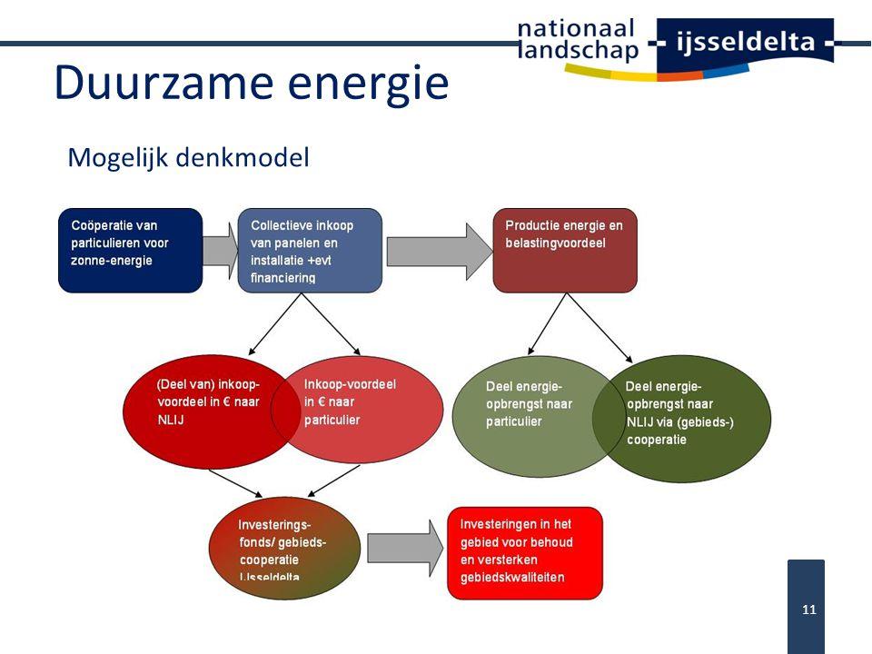 Duurzame energie Mogelijk denkmodel