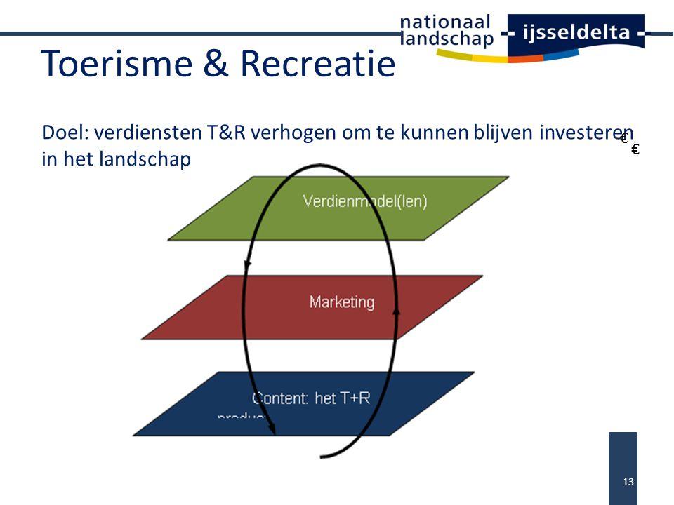 Toerisme & Recreatie Doel: verdiensten T&R verhogen om te kunnen blijven investeren in het landschap.