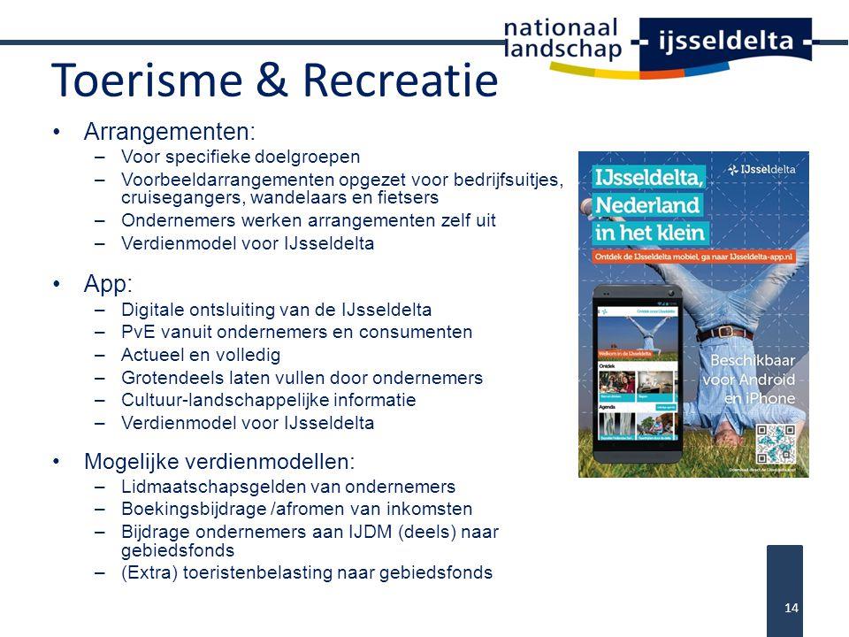 Toerisme & Recreatie Arrangementen: App: Mogelijke verdienmodellen: