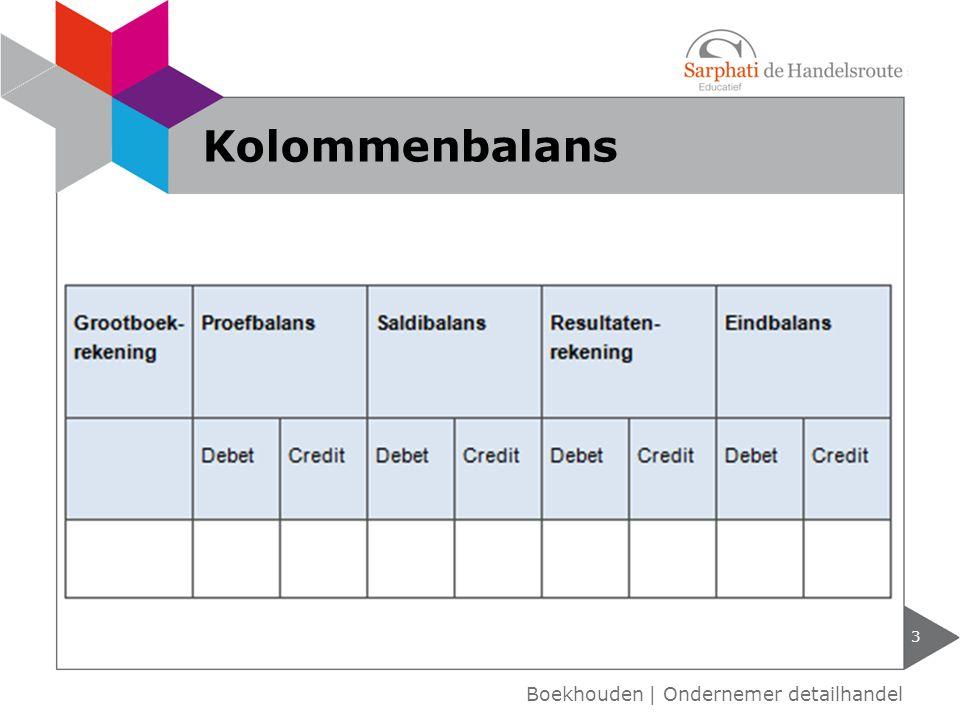 Kolommenbalans Boekhouden | Ondernemer detailhandel
