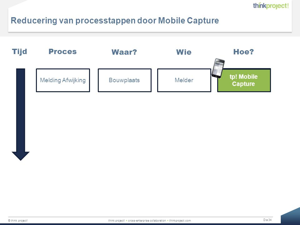 Reducering van processtappen door Mobile Capture