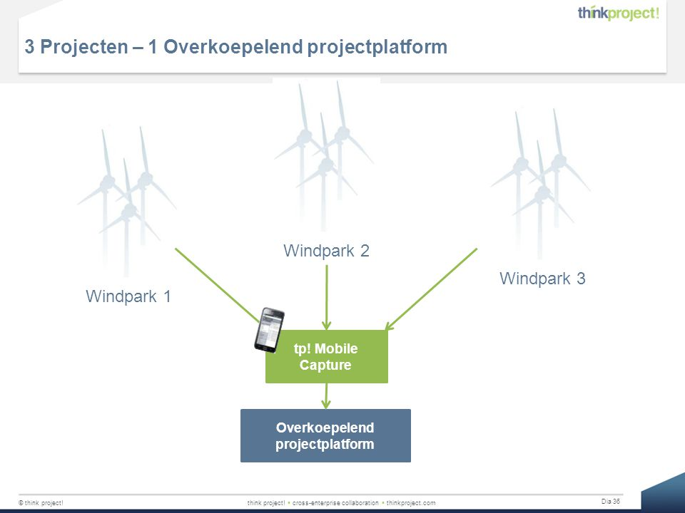 3 Projecten – 1 Overkoepelend projectplatform