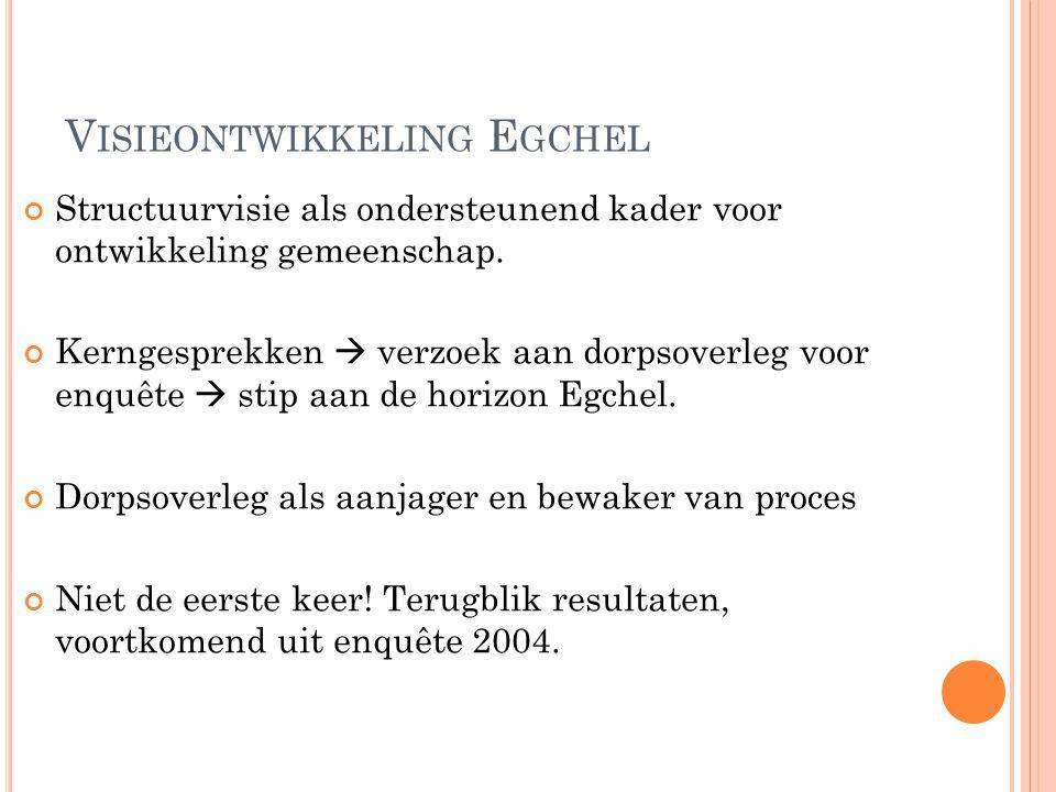 Visieontwikkeling Egchel