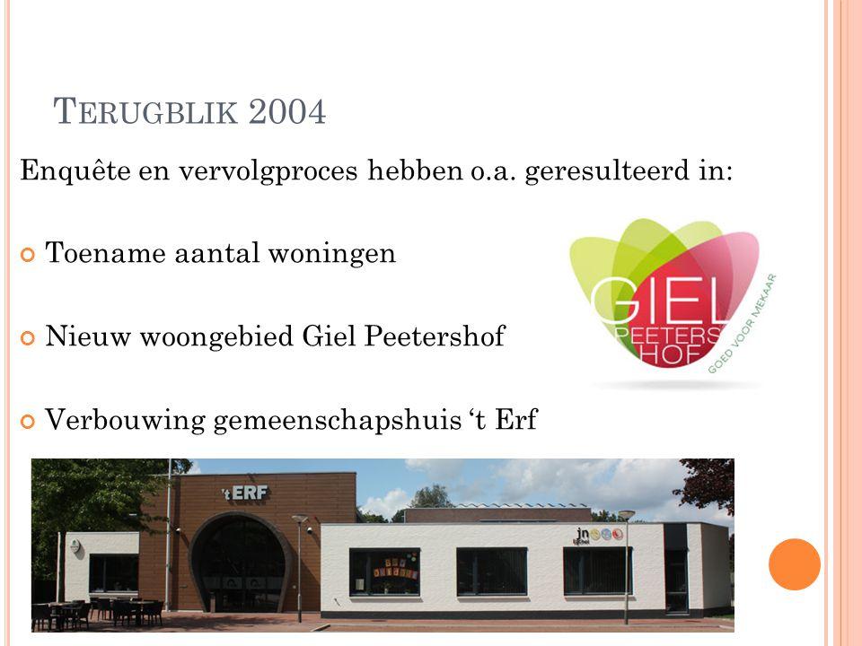 Terugblik 2004 Enquête en vervolgproces hebben o.a. geresulteerd in: