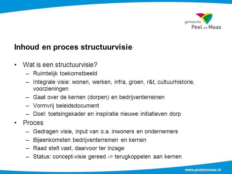 Inhoud en proces structuurvisie