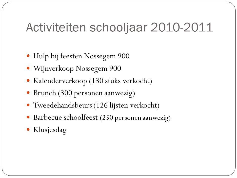 Activiteiten schooljaar 2010-2011