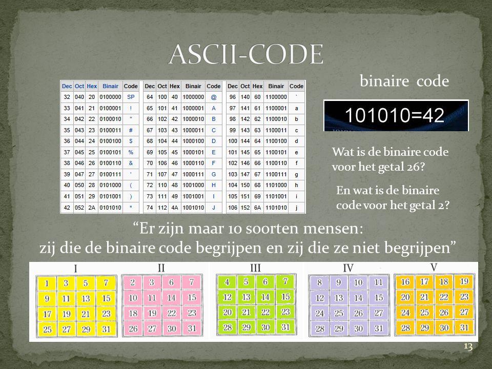 ASCII-CODE binaire code Er zijn maar 10 soorten mensen: