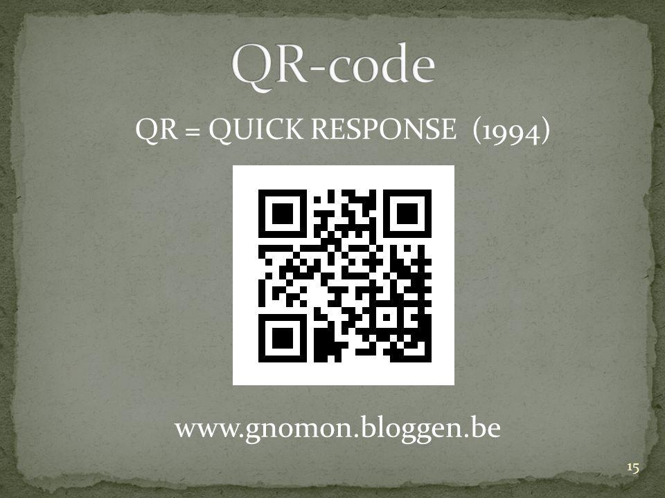QR-code QR = QUICK RESPONSE (1994) www.gnomon.bloggen.be