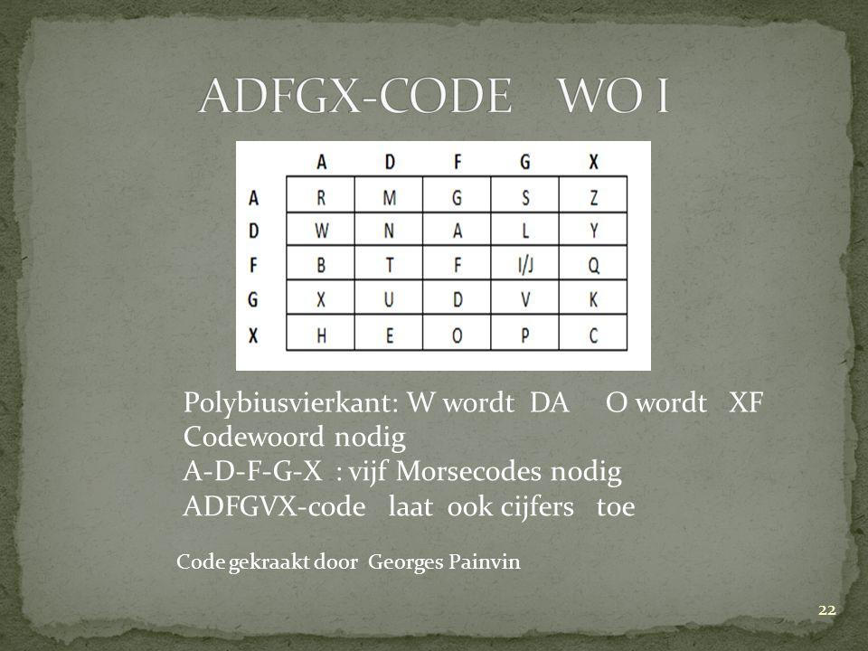 ADFGX-CODE WO I Polybiusvierkant: W wordt DA O wordt XF