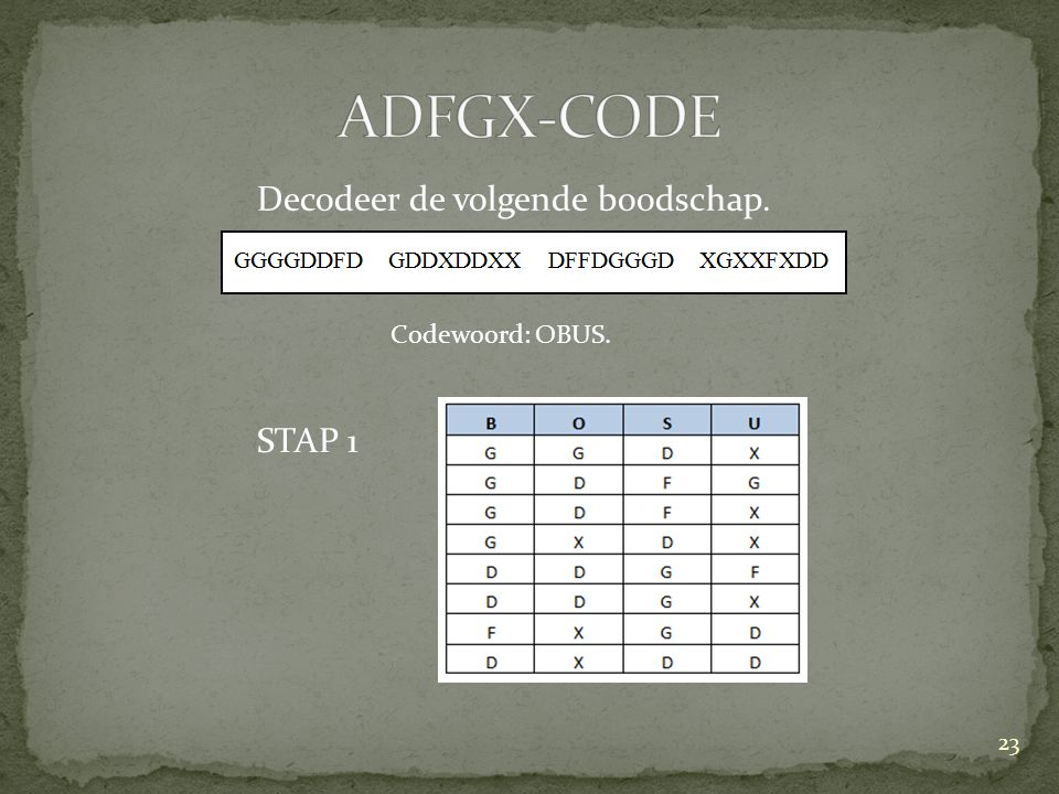 ADFGX-CODE Decodeer de volgende boodschap. Codewoord: OBUS. STAP 1