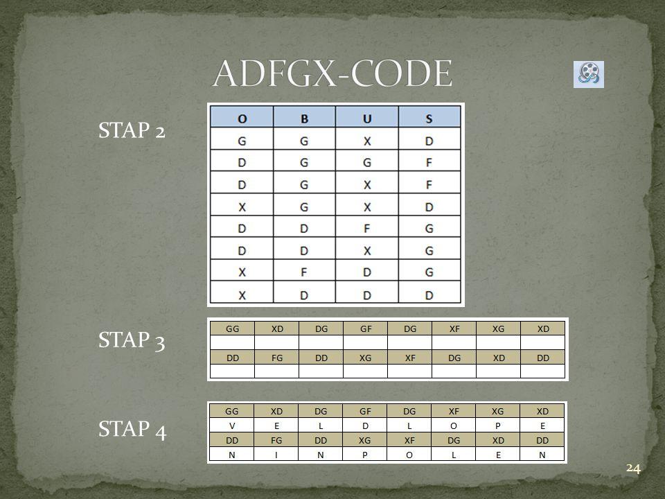ADFGX-CODE STAP 2 STAP 3 STAP 4