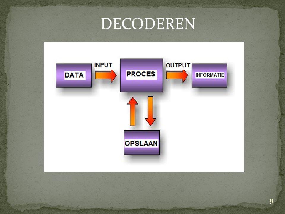 DECODEREN