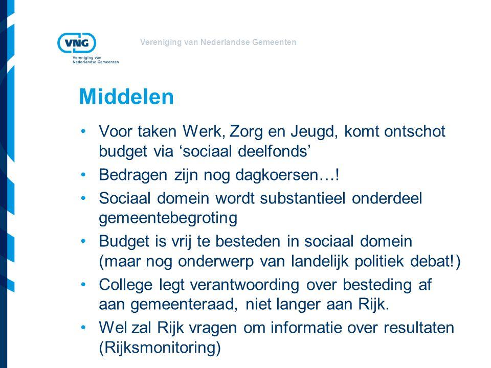 Middelen Voor taken Werk, Zorg en Jeugd, komt ontschot budget via 'sociaal deelfonds' Bedragen zijn nog dagkoersen…!