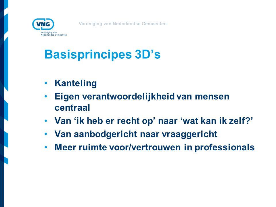 Basisprincipes 3D's Kanteling