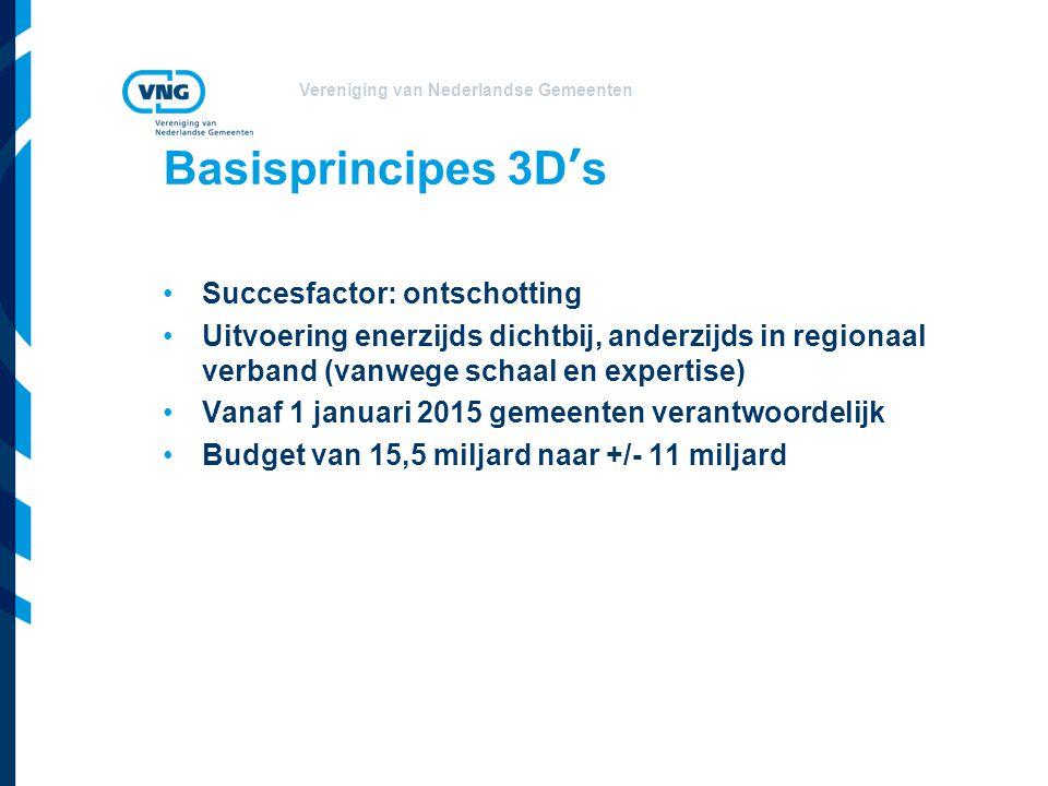 Basisprincipes 3D's Succesfactor: ontschotting