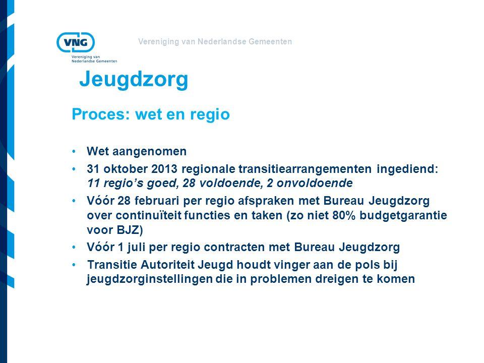 Jeugdzorg Proces: wet en regio Wet aangenomen