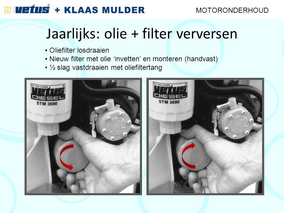 Jaarlijks: olie + filter verversen
