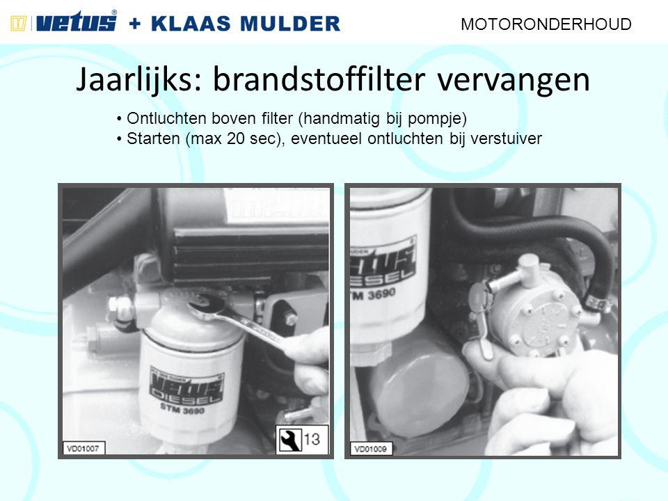 Jaarlijks: brandstoffilter vervangen