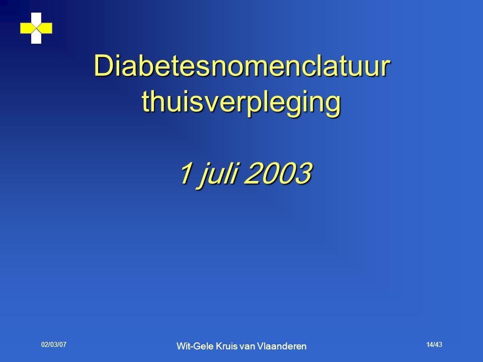 Diabetesnomenclatuur thuisverpleging