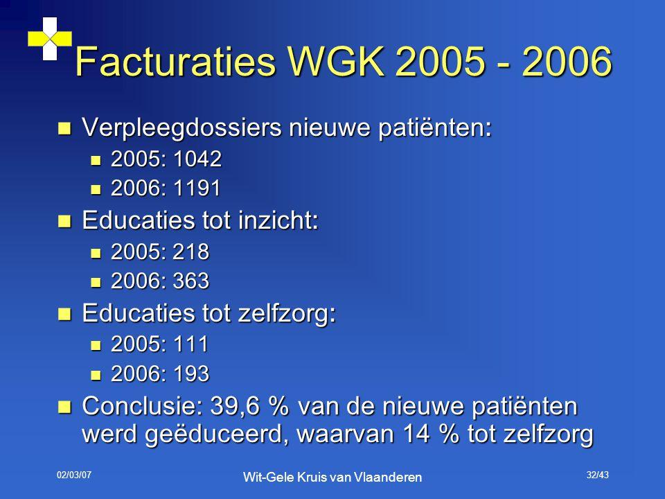Wit-Gele Kruis van Vlaanderen