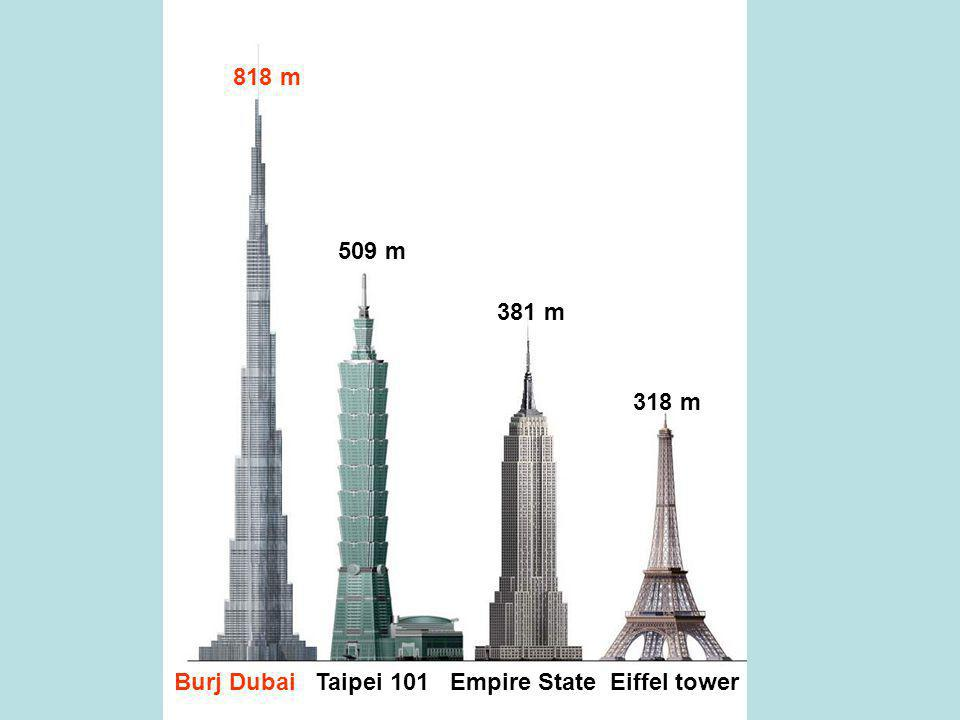 818 m 509 m 381 m 318 m Burj Dubai Taipei 101 Empire State Eiffel tower