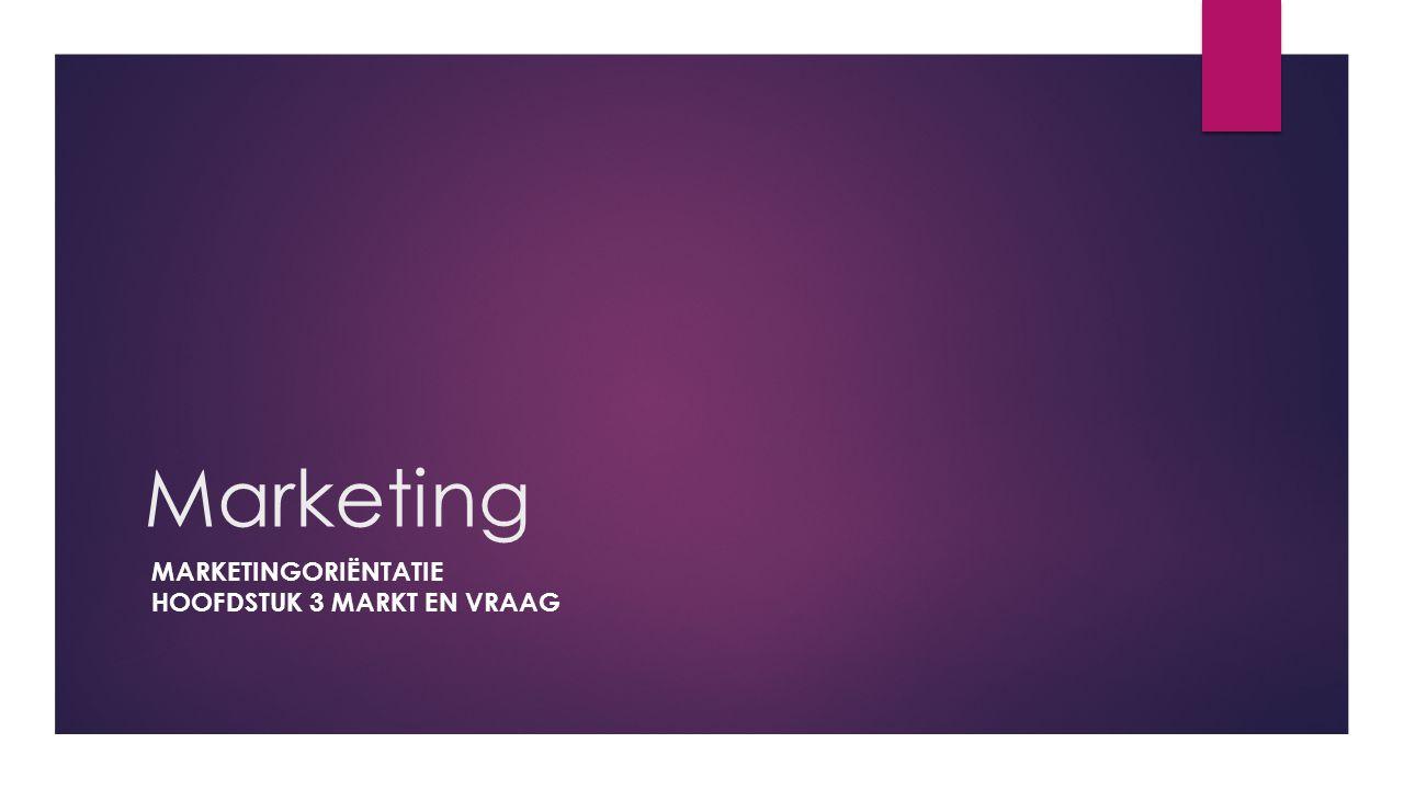Marketingoriëntatie Hoofdstuk 3 Markt en vraag