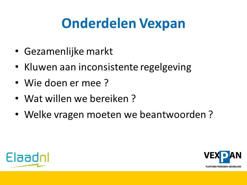 Onderdelen Vexpan Gezamenlijke markt