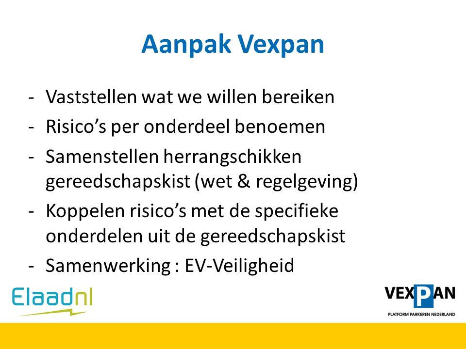 Aanpak Vexpan Vaststellen wat we willen bereiken