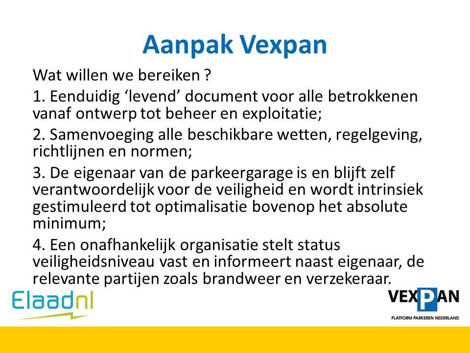 Aanpak Vexpan