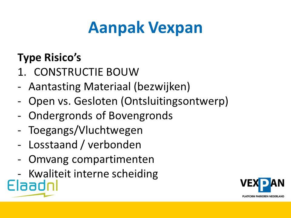 Aanpak Vexpan Type Risico's CONSTRUCTIE BOUW