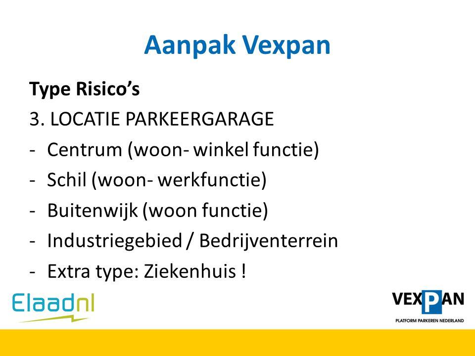 Aanpak Vexpan Type Risico's 3. LOCATIE PARKEERGARAGE