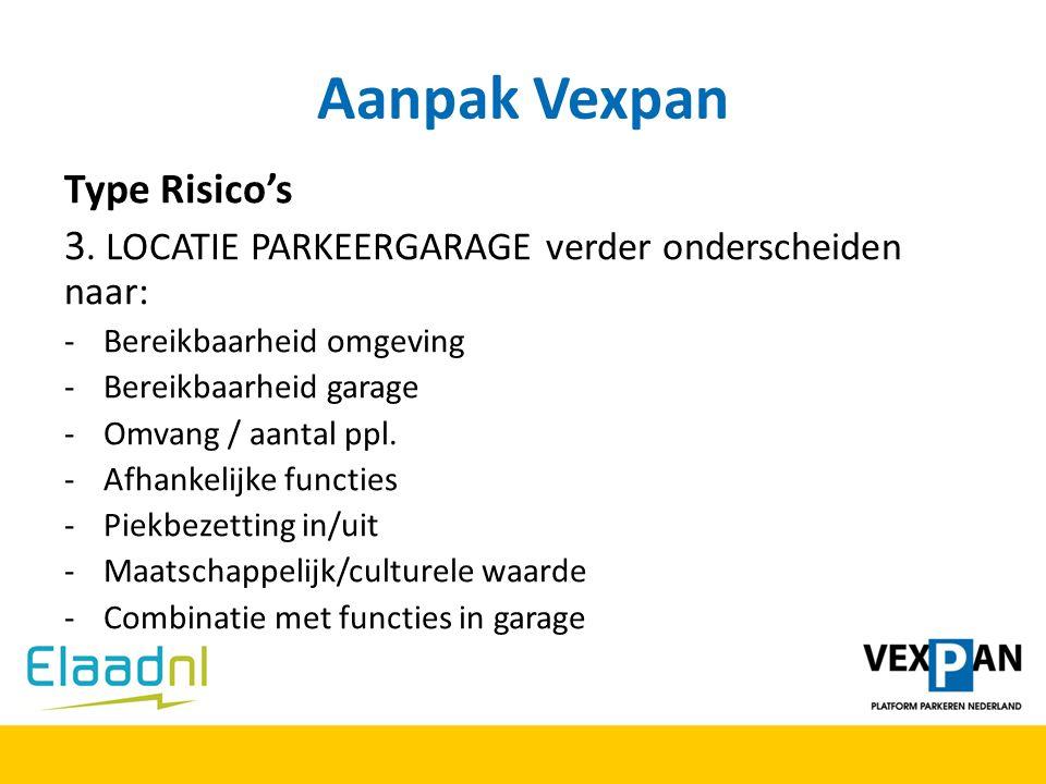 Aanpak Vexpan Type Risico's