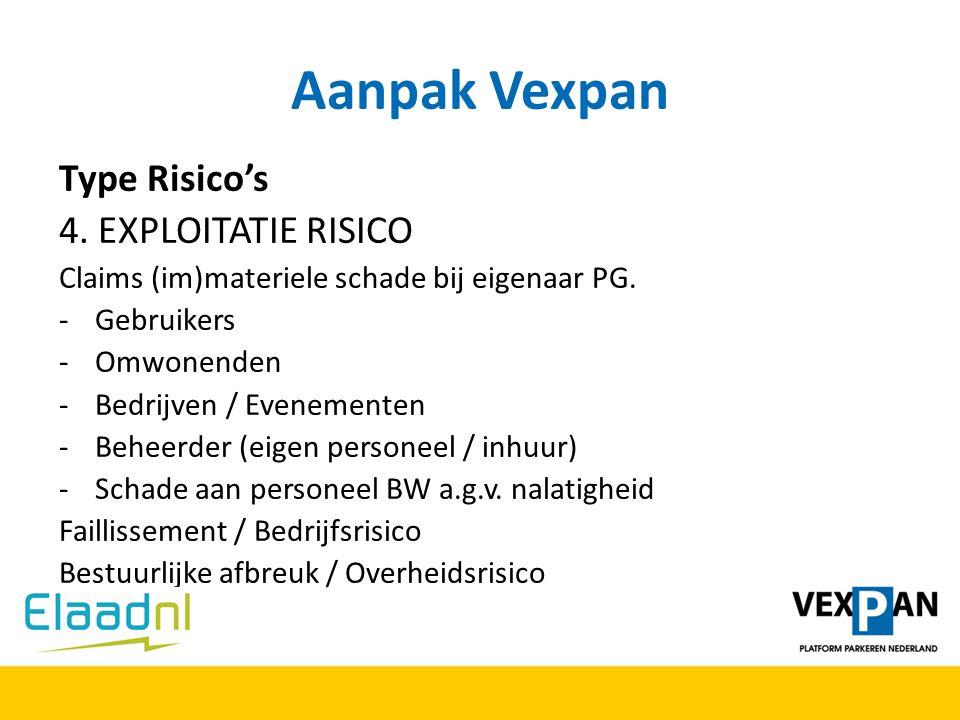 Aanpak Vexpan Type Risico's 4. EXPLOITATIE RISICO