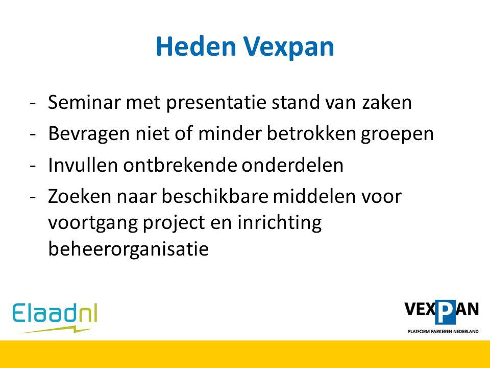Heden Vexpan Seminar met presentatie stand van zaken
