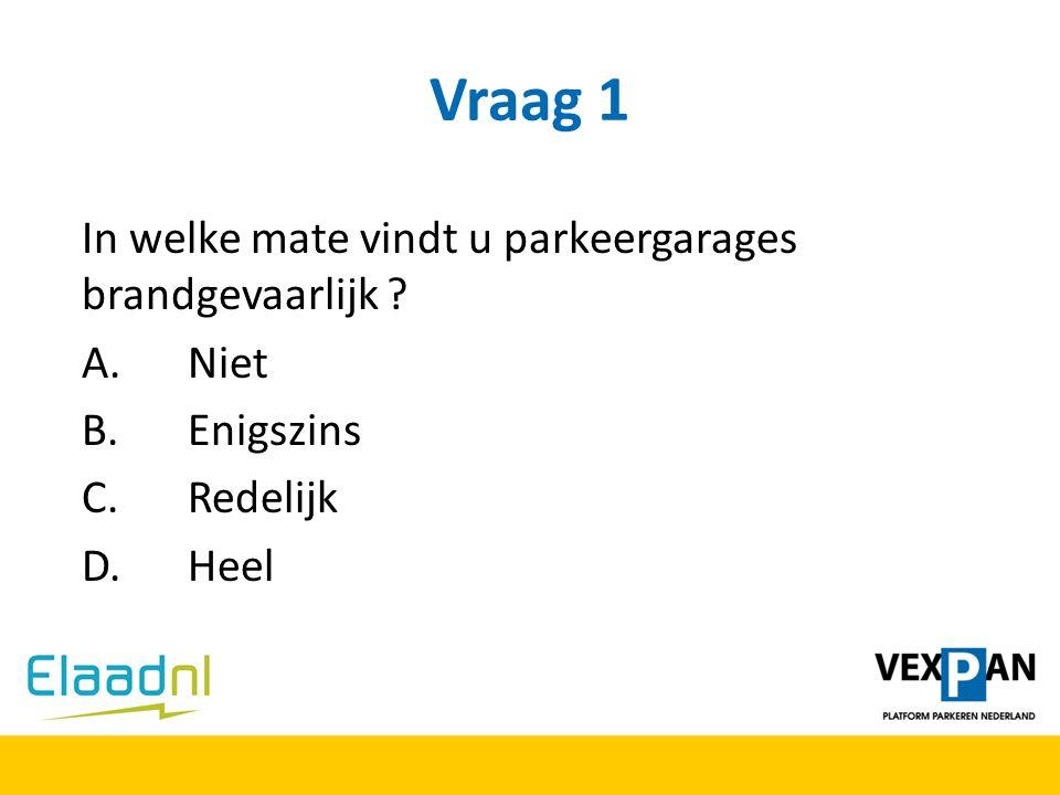 Vraag 1 In welke mate vindt u parkeergarages brandgevaarlijk A. Niet
