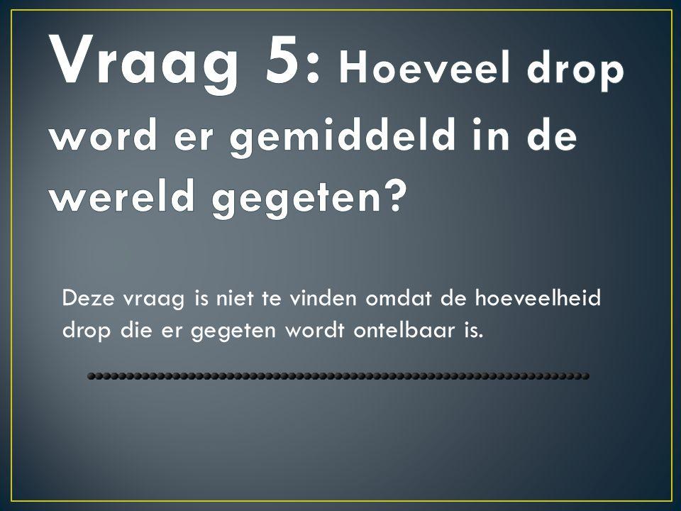 Vraag 5: Hoeveel drop word er gemiddeld in de wereld gegeten