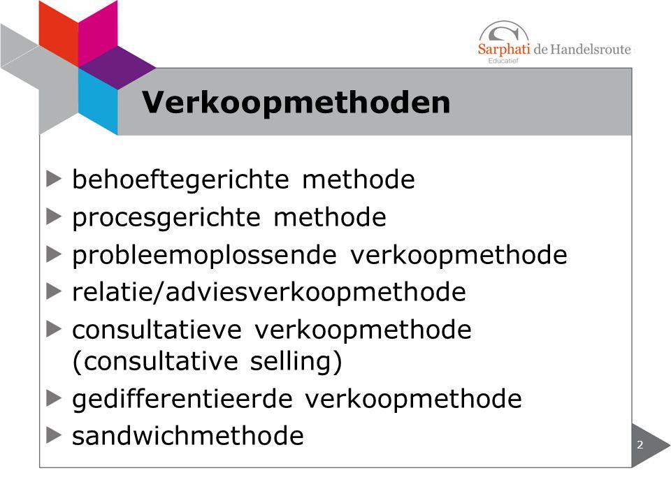 Verkoopmethoden behoeftegerichte methode procesgerichte methode