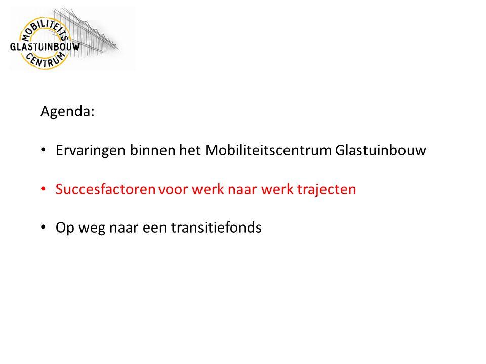 Agenda: Ervaringen binnen het Mobiliteitscentrum Glastuinbouw. Succesfactoren voor werk naar werk trajecten.